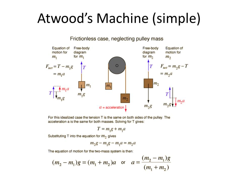 simple atwood s machine definition