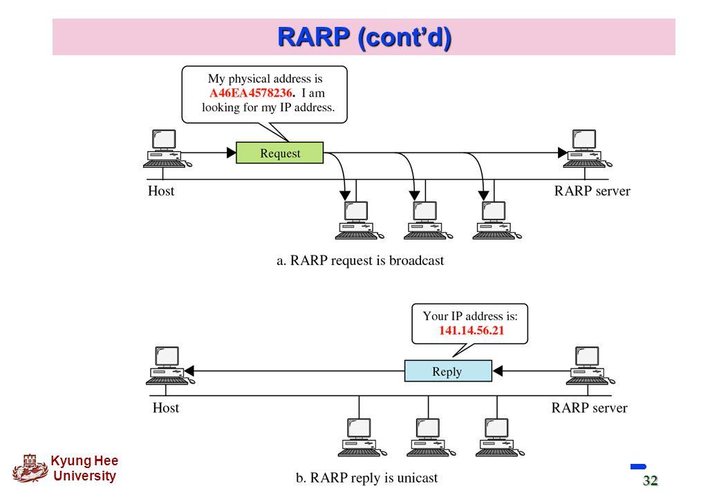 rarp tools
