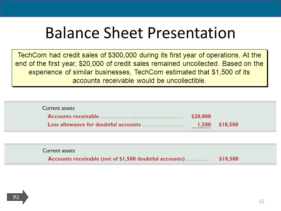 accounts receivable balance sheet