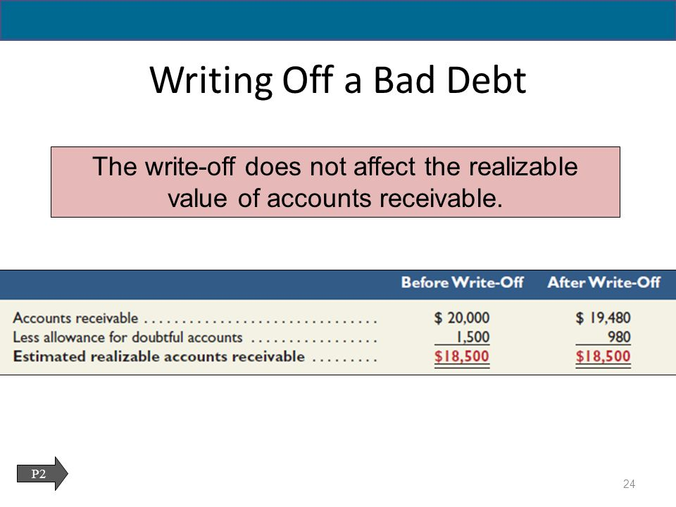 Bad debt write off