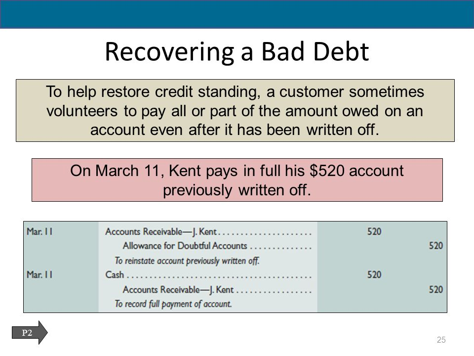 how to write off bad debts double entry