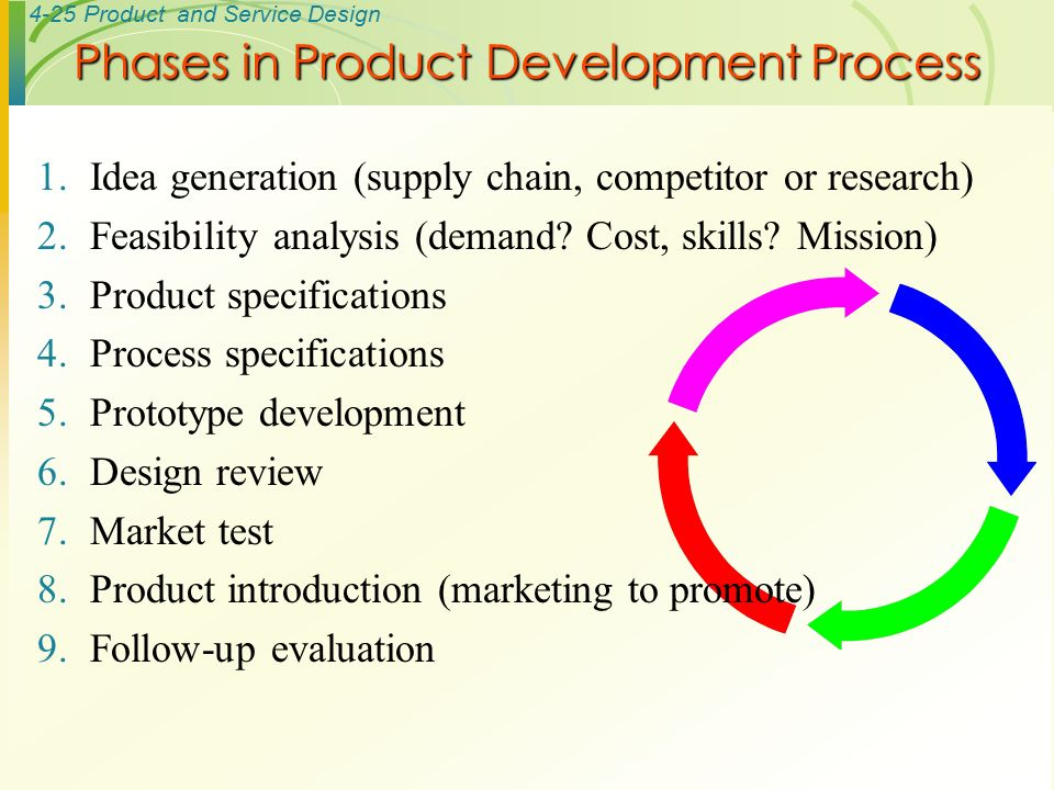 Process Development Phase : Operations management ppt video online download