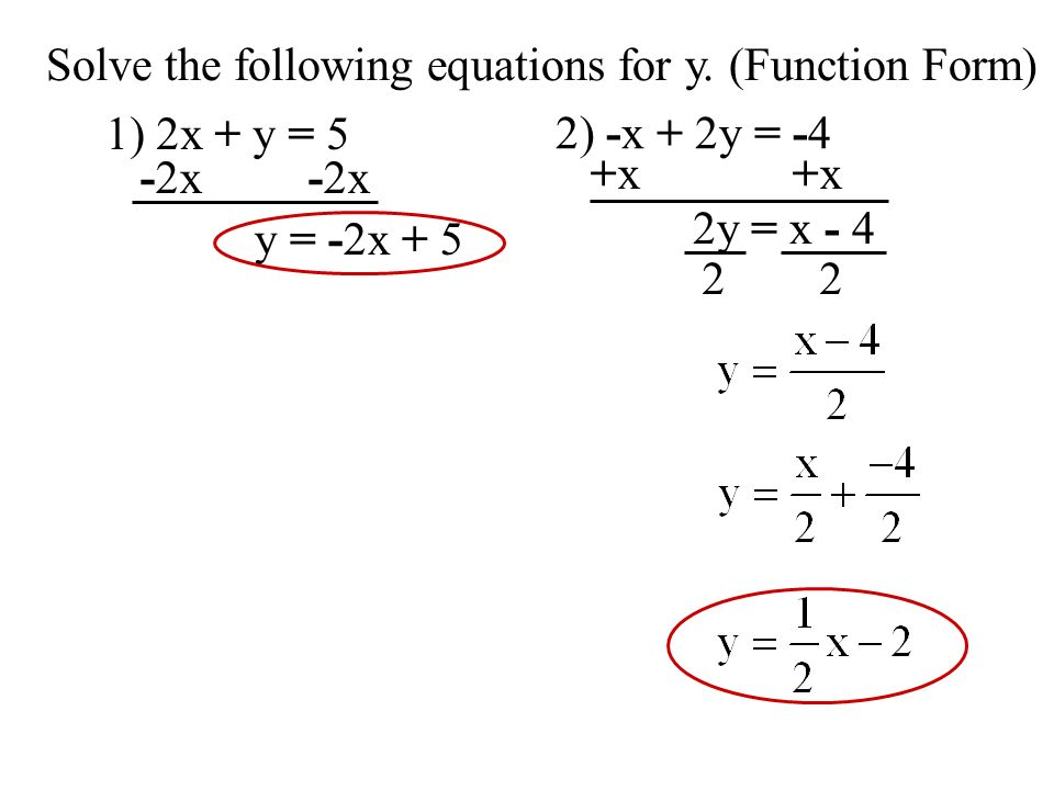 By Drawing The Line Y Solve The Equations : Objective to graph linear equations ppt video online