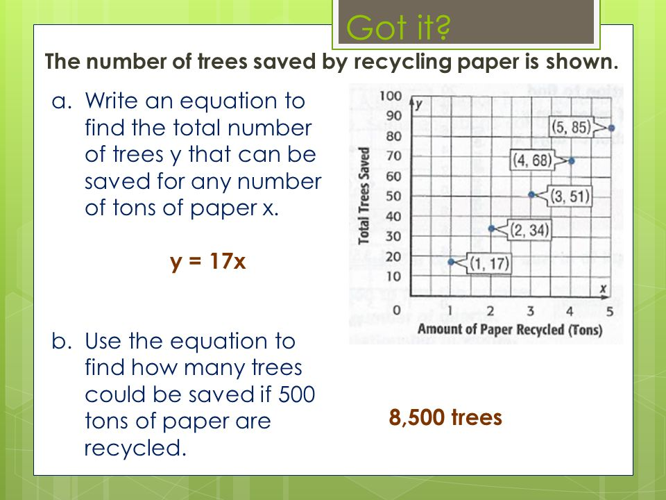 determine the amount saved by using paper recycled content The amount of energy saved by using a variable frequency drive (versus a valve) to control flow  this information helps to determine the required pump and impeller.