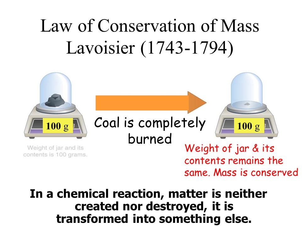 Law of Conservation of Mass Lavoisier ( ) - ppt video ...