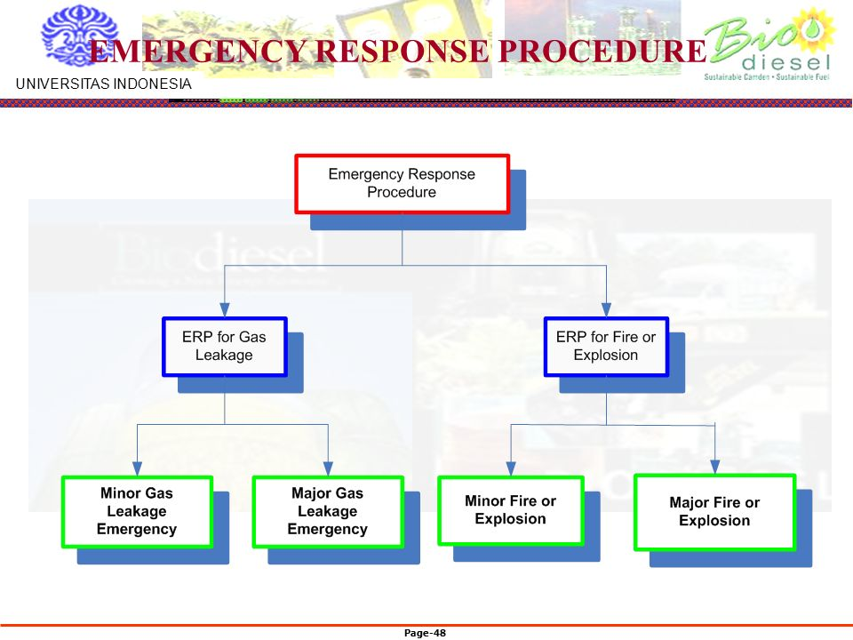 emergency response procedure Radiological emergency response: planning and past responses to prepare for a radiological incident, epa has plans and procedures that are tested and practiced in exercises on a regular basis epa has extensive knowledge about radiological emergency response from experience with real-life emergencies.