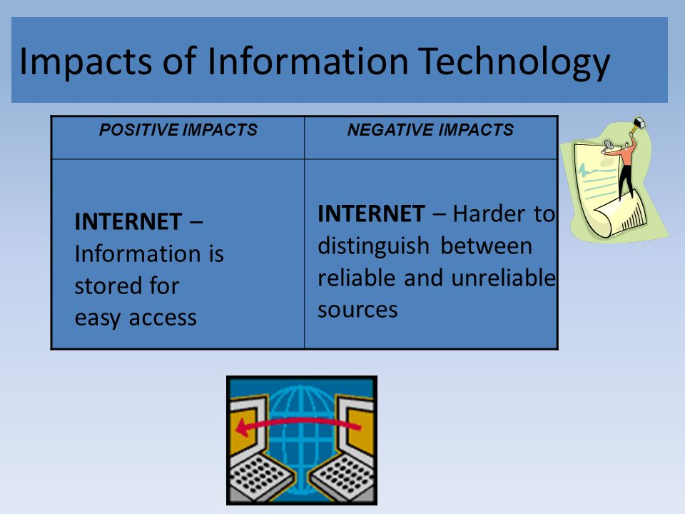 negative facts about technology The negative and positive ecological impacts of technology introduction in today's society more people are working longer hours and utilizing more technology in their everyday life.