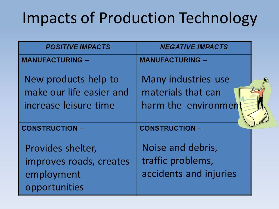 the negative impact of technology on the environment The next three sections of this technology and globalization issue in depth will examine the impact of the it revolution in several critical areas.