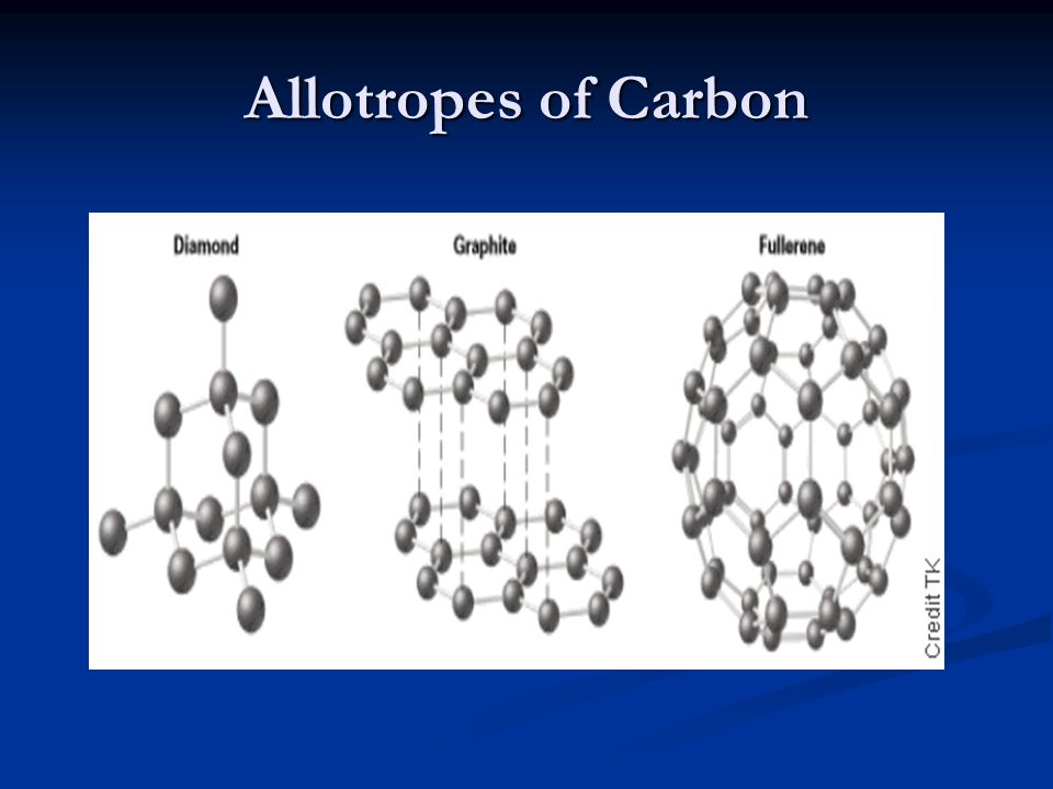 allotropes carbon Solutions for chapter 12 problem 14e problem 14e: name and describe the  different allotropes of carbon 3453 step-by-step solutions solved by professors  &.