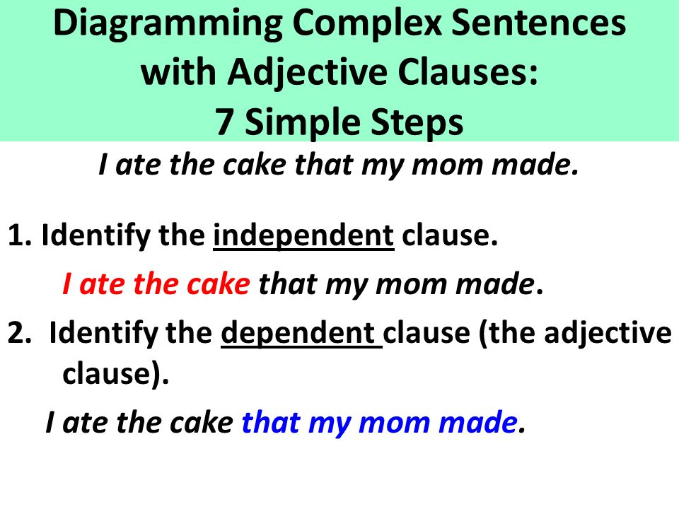 Adjective clauses ppt video online download 19 diagramming complex sentences with adjective clauses ccuart Image collections