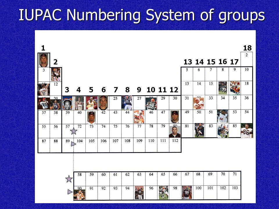 Periodic table iupac periodic table of the chemicals elements periodic table iupac periodic table of the chemicals elements the periodic table of elements urtaz Choice Image