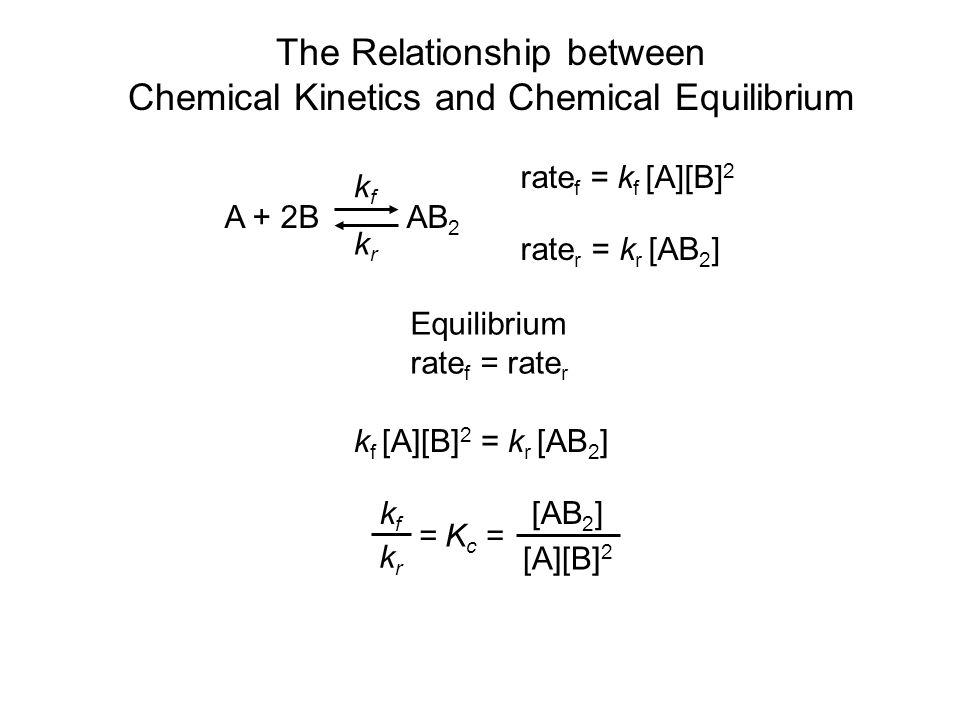 The Relationship between Chemical Kinetics and Chemical Equilibrium