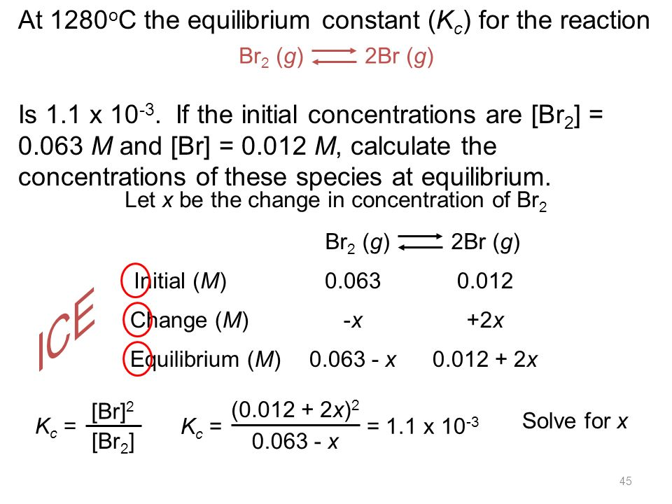 ICE At 1280oC the equilibrium constant (Kc) for the reaction