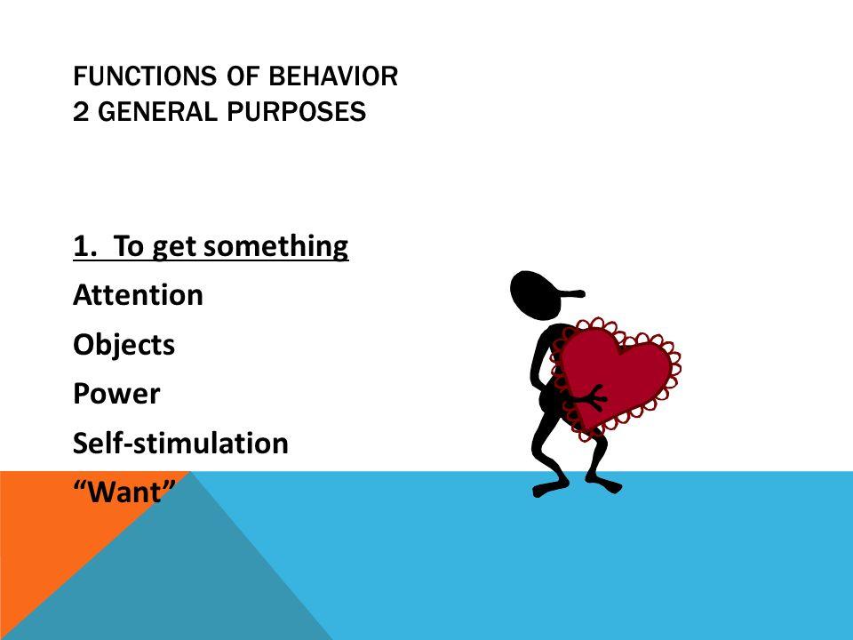 functional behavior assessment ppt download