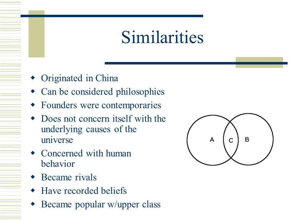Confucianism essay