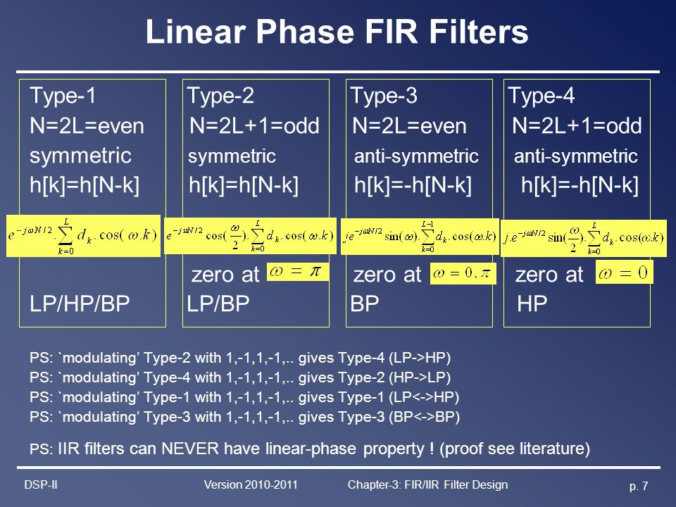 fir and iir filters pdf