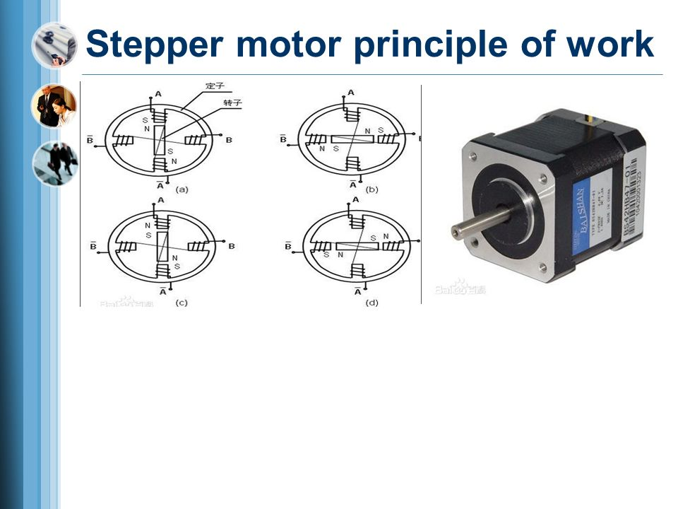 Motor operation principle ppt video online download for How does a stepper motor work