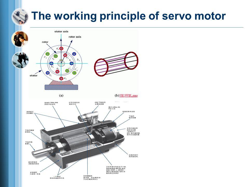 Working principle of dc servo motor for Dc motor working principle video download
