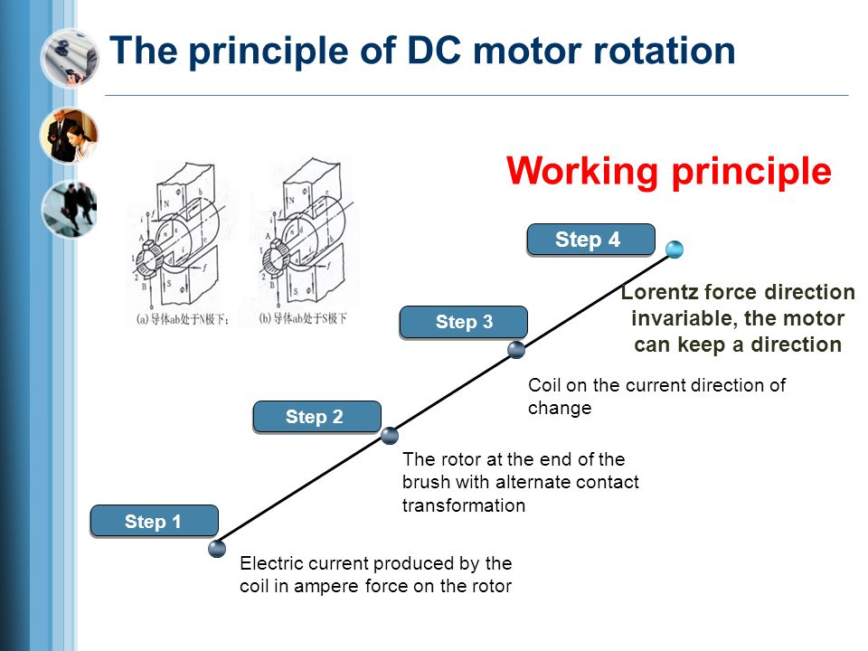 motor operation principle ppt video online download