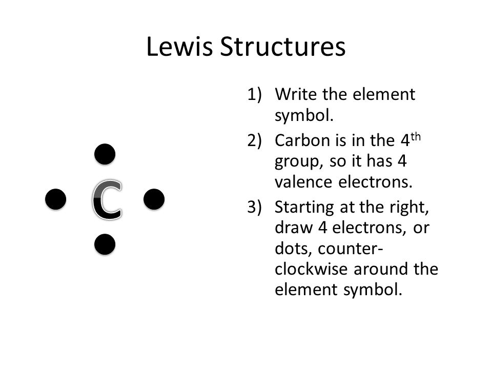 how to write the & symbol
