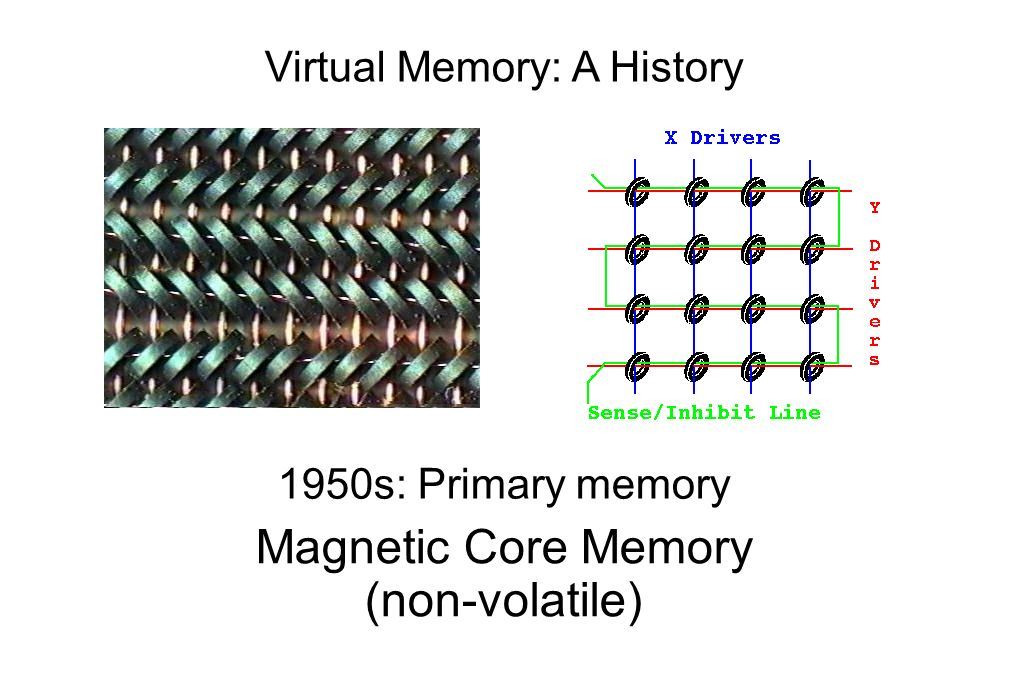 memory recall history Definition the first recall comes from working memory, and from the similarity of  the  second, we add historical recall information and consider the conditional.