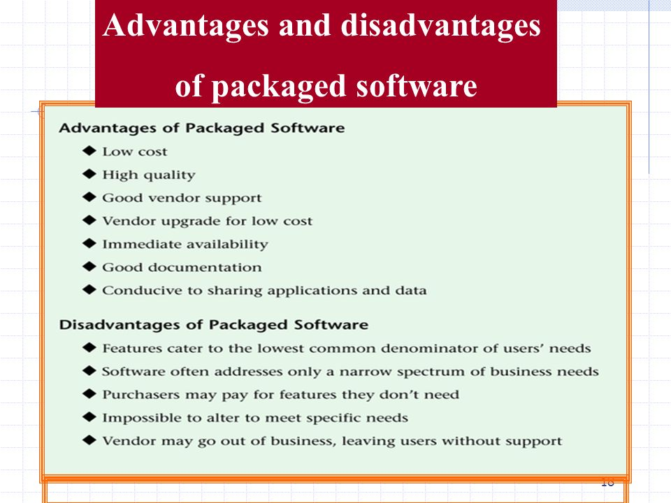 advantage and disadvantage of custom written software Clydebuilt business solutions ltd developing in-house vs off the shelf may 2012 developing in house vs off the shelf naturally, as a software development company that operates solely within the logistics.