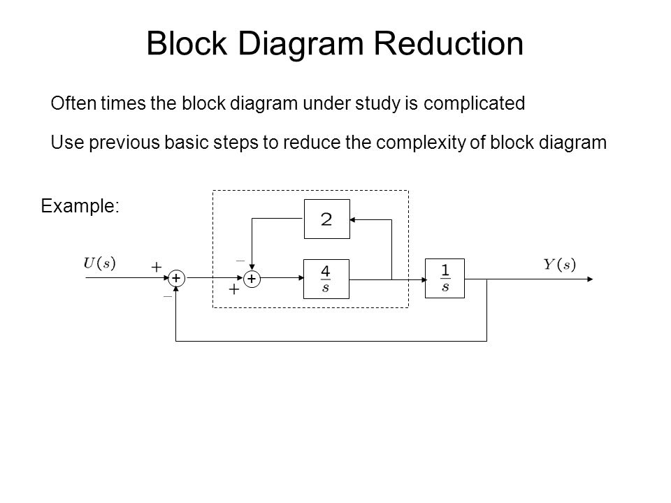 block diagram examples control system block diagram reduction examples and solutions lec 4 . graphical system representations and ... #14