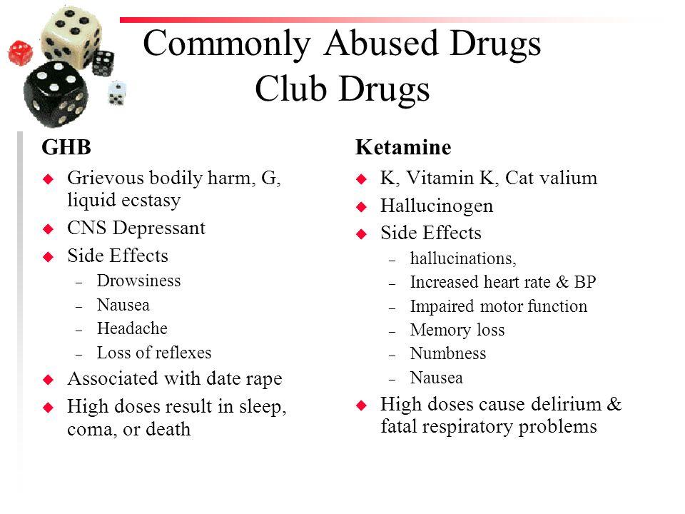 Date rape drug names in Australia