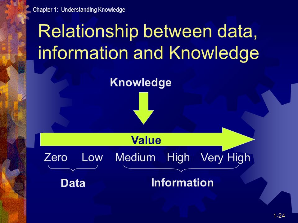 relationship between computer data and information
