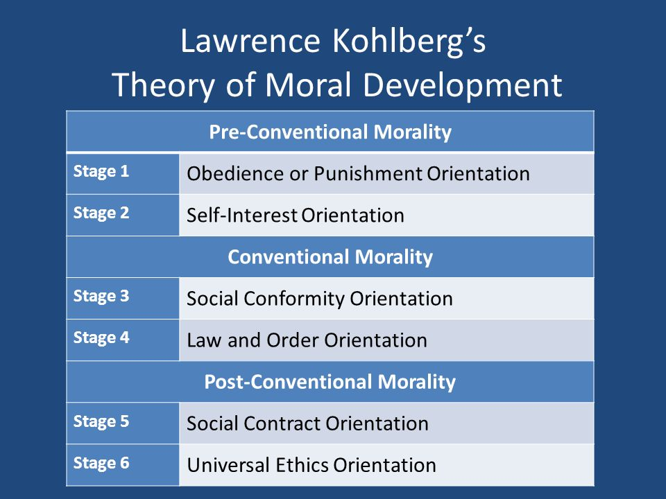 review on morals by agreement theory Moral animals: ideals and constraints in moral theory  said to be confirmed  when it commands agreement by appropriately informed morally.