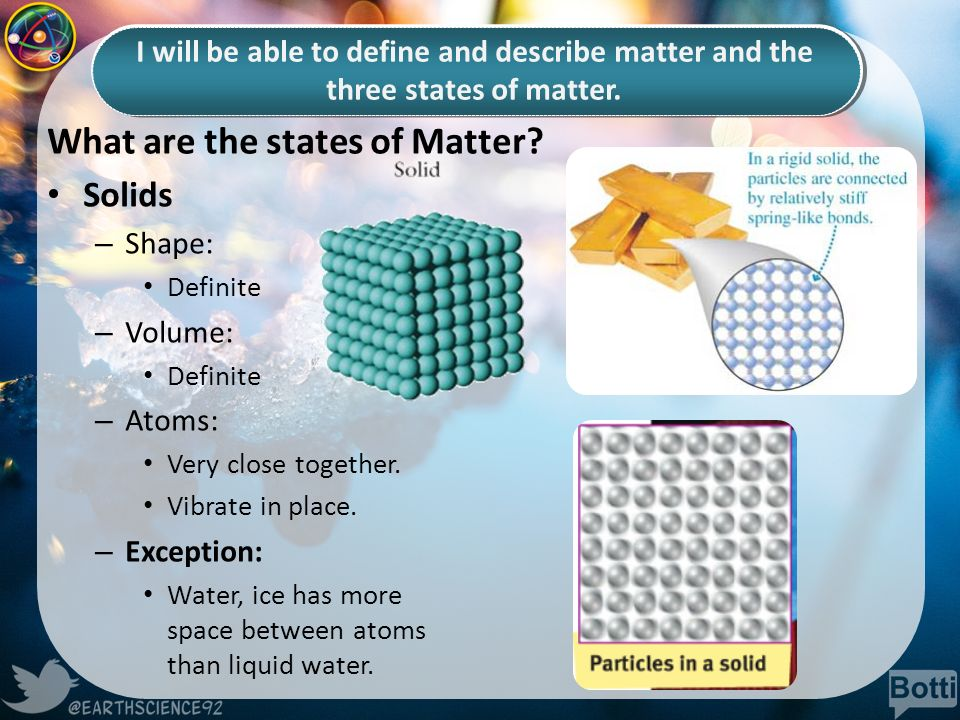 an introduction to the definition of matter Plasma is a state of matter the three other common states of matter are solids, liquids and gases plasma on the internet comprehensive list of plasma related links introduction to plasma physics: graduate course given by richard fitzpatrick.