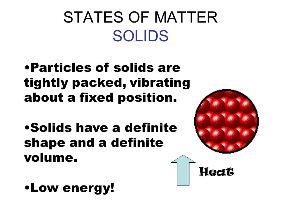 STATES OF MATTER SOLIDS