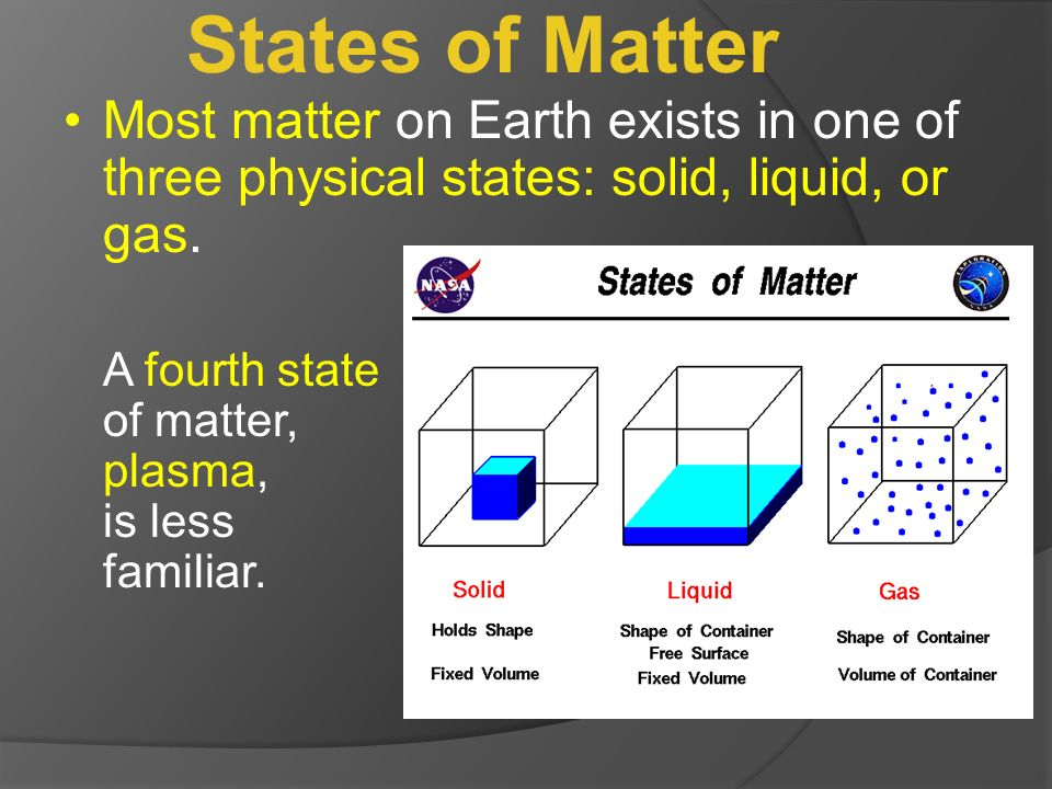 state of matter A change of state, also called a phase change, is a physical change from one state of matter to another we often talk about the three states of matter.