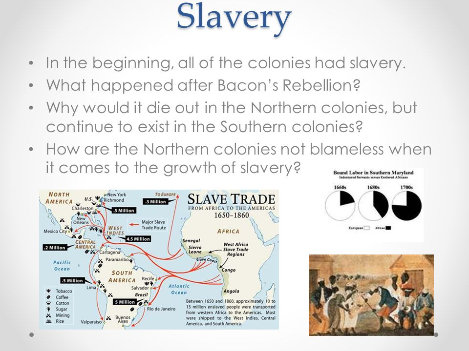 the beginnings of the colonial slavery in america Slavery in what became the united states probably began with the arrival of 20 and odd enslaved africans to the british colony of jamestown, virginia, in 1619 it officially ended with the ratification of the thirteenth amendment in 1865 use our timeline to navigate a history of slavery in the united states this timeline was.