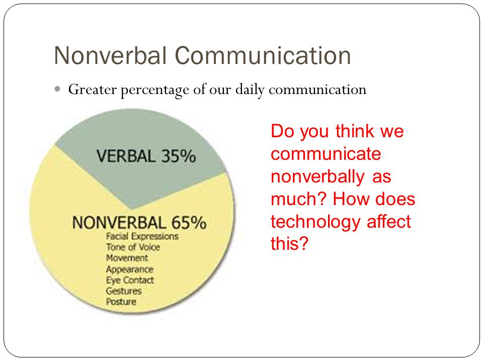 verbal and nonverbal communication cues in daily conversations and dating Outi etuaho työn nimi – title behind the smile: a study of british and american news presenters' non-verbal communication oppiaine – subject words the speech acts or utterances related to the non-verbal cues conversation between interviewees in the cnn daily podcast from the 26th of.