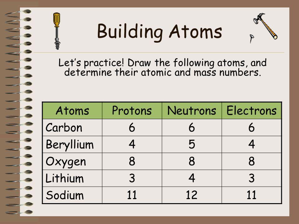 the building blocks of matter atoms ppt video online download. Black Bedroom Furniture Sets. Home Design Ideas