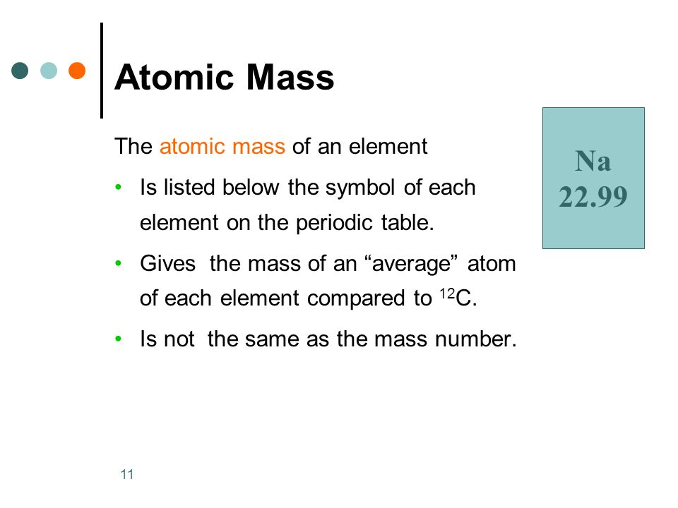Chapter 4 atoms and elements ppt video online download 11 atomic mass na urtaz Choice Image