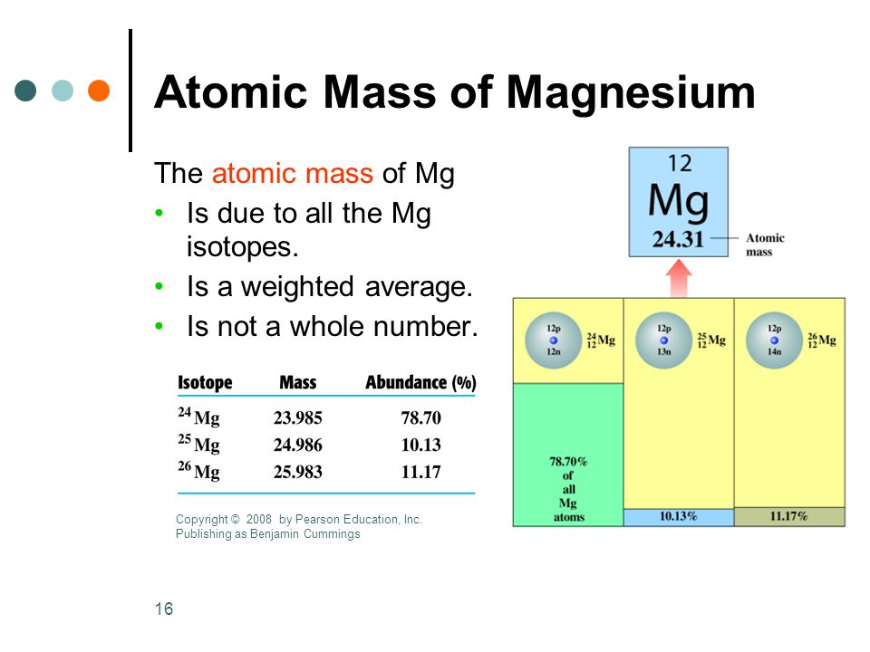 Chapter 4 atoms and elements ppt video online download atomic mass of magnesium urtaz Images