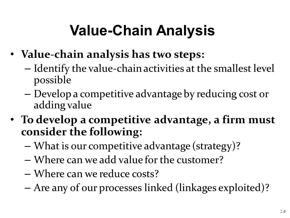 Value Analysis  Steps  Evaluation  Creativity