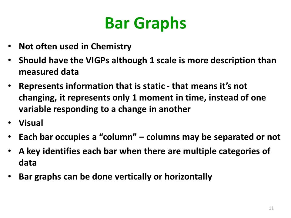 how to make a chemistry graph title