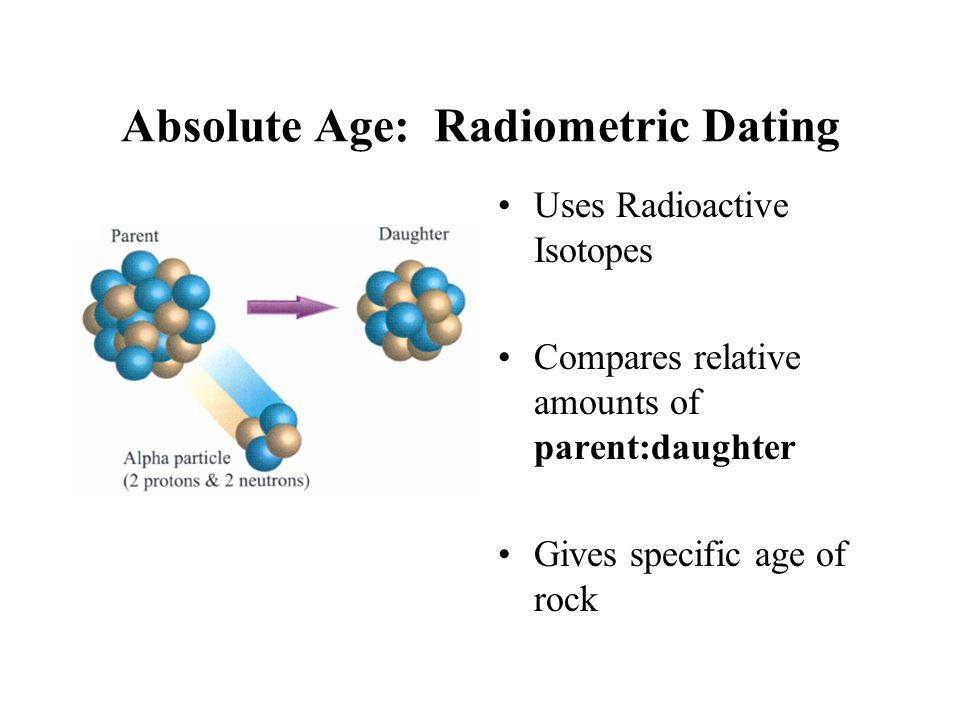 Radiometric dating and relative dating