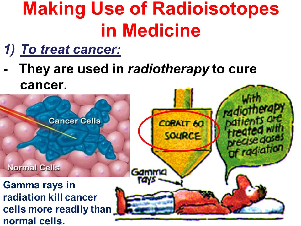 radioisotopes in medicine Iaea bulletin 55-4-december 2014 | 9 4 why do we use radioisotopes in medicine what's so special about them radioisotopes are special because certain.
