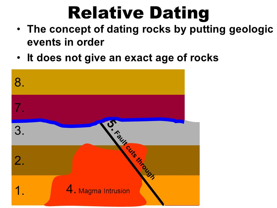 What does relative age hookup mean