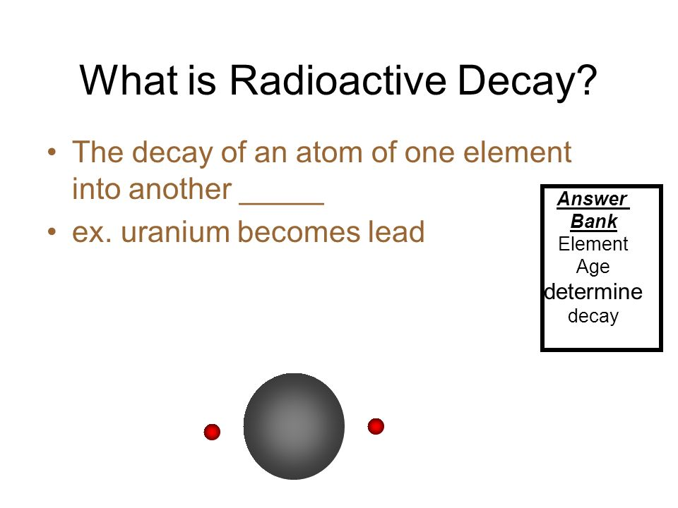 a history of uranium in radioactive elements Pure uranium is a silvery white, weakly radioactive metal, which is harder than most elements it is malleable, ductile, slightly paramagnetic, strongly electropositive and is a poor electrical conductor.