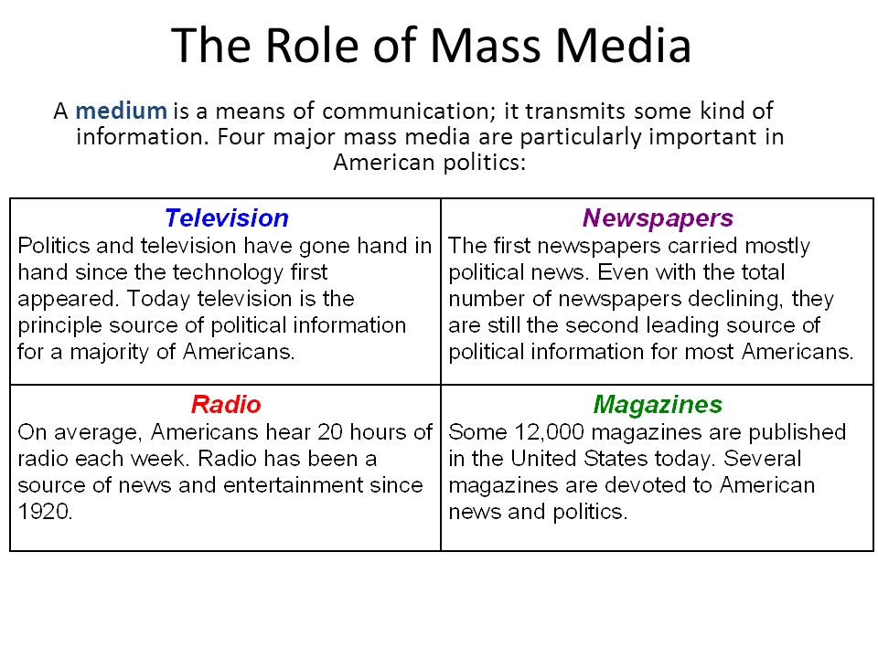 role mass media american politics today Role of mass media in politics  today, the art of governing a society seems to be much dictated or prescribed by what the assemblage of the citizens of the united states say or express to.