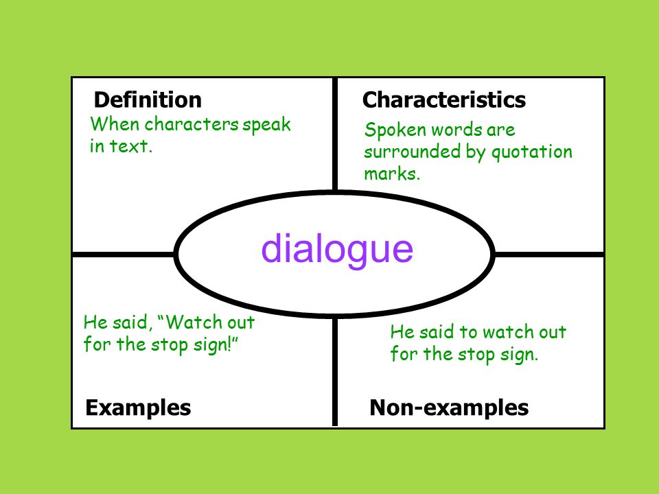 sensory details in writing Characteristics of descriptive writing 1 good descriptive writing includes many vivid sensory details that paint a picture and appeals to all of the reader's senses of sight, hearing, touch, smell and taste when appropriate descriptive writing may also paint pictures of the feelings the person, place or thing invokes in the writer.