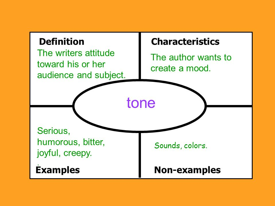 examples of tone Tone is an attitude toward the events of the story—humorous, ironic, cynical, and so on in practice, there's a close connection between style and tone in practice, there's a close connection between style and tone.