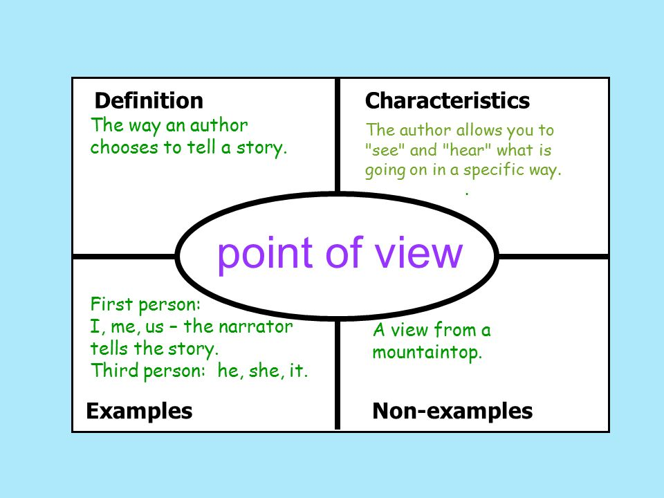 Explain the points of view of
