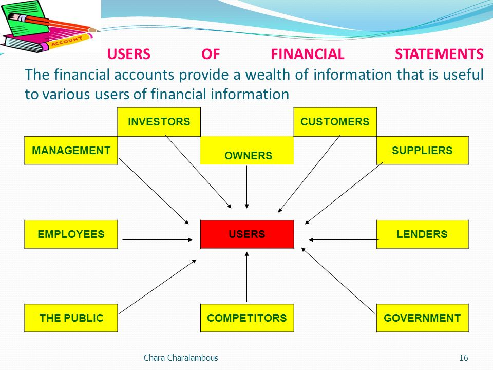 users of financial statements Financial ratios involve the comparison of various figures from the financial statements in order to gain information about a company's performance it is the users of financial ratios include parties both internal and external to the firm.