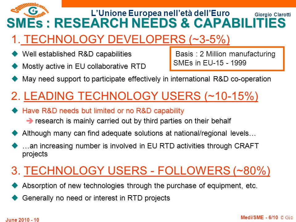 SMEs : RESEARCH NEEDS & CAPABILITIES